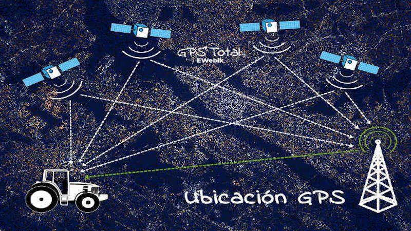 Rastreador GPS ¿Dónde comprar el mejor lacalizador GPS?