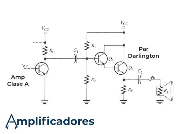 Diagrama para un amplificador clase A con un par Darlington a la salida