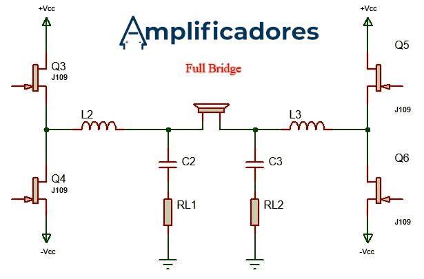 Diagrama del circuito amplificador clase D full bridge