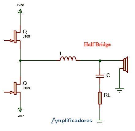 Diagrama del amplificador clase D half bride