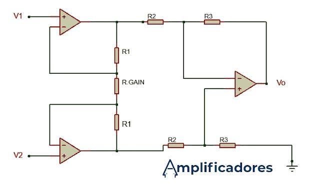 Amplificador de instrumentación y formula