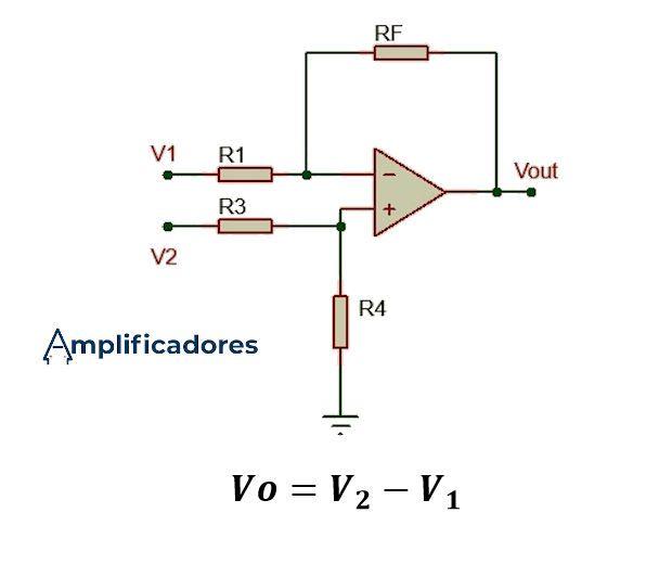 Amplificador restador y formula