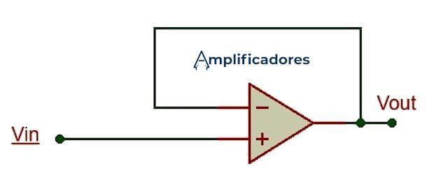Amplificador seguidor de voltaje formula