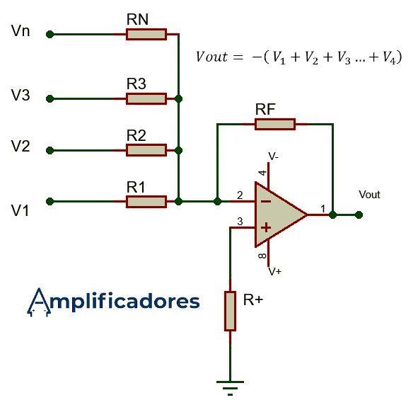 Amplificador sumador con formula