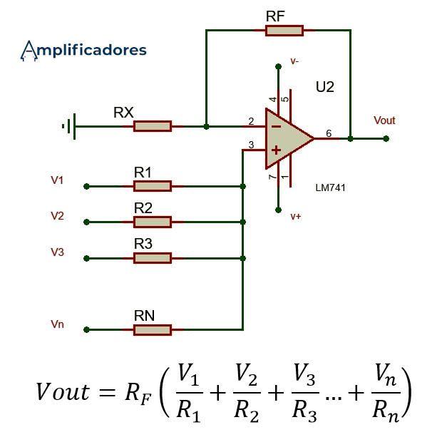 Amplificador sumador no inversor y formula