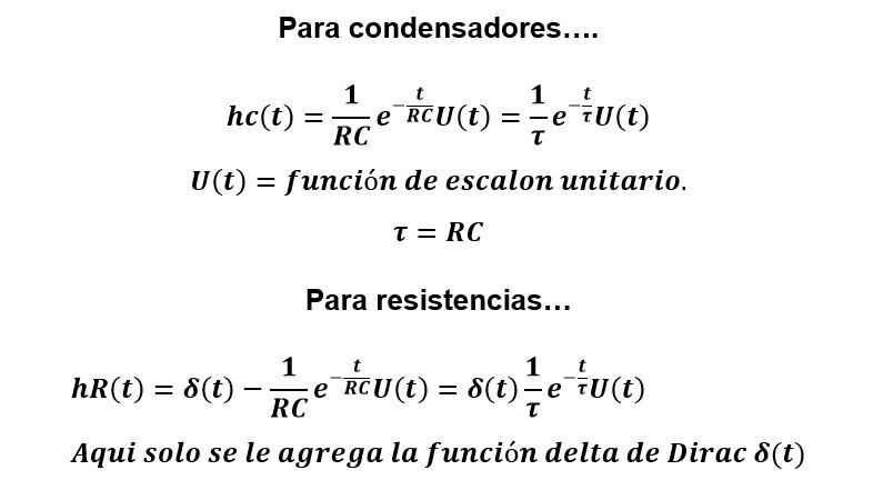 Análisis de la respuesta al impulso de un circuito rc en serie