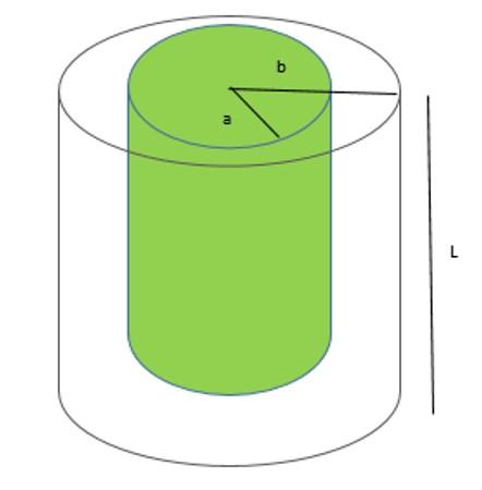 Botella de Leyden en forma de cilindro