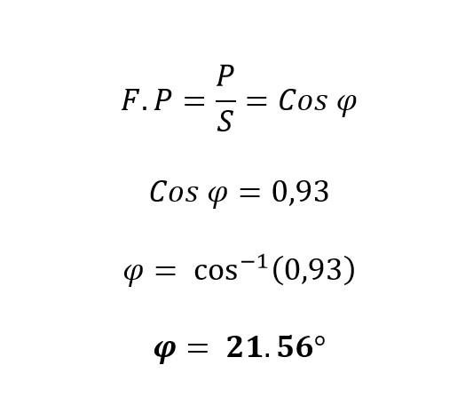 Ángulo de desfase del factor de potencia calculado