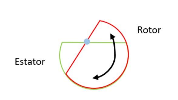 Capacitor variable mecánico