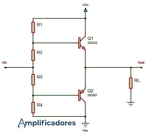Amplificador clase AB Push-Pull polarizado con resistencias.