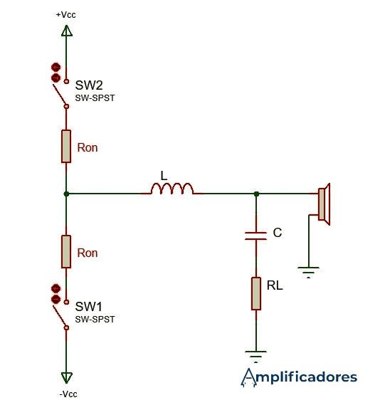 Diagrama de un amplificador clase D con CMOS