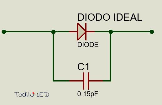 Circuito diodo Ideal