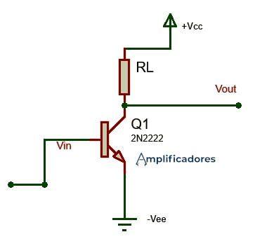 Circuito ejemplo del amplificador clase A