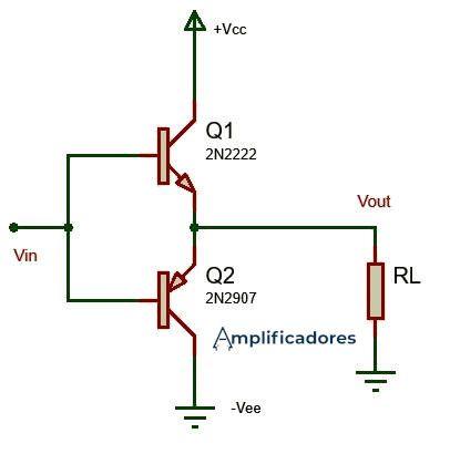 Ejemplo de un circuito amplificador clase B