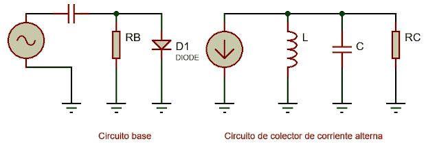 Circuito equivalente del amplificador clase C en corriente alterna