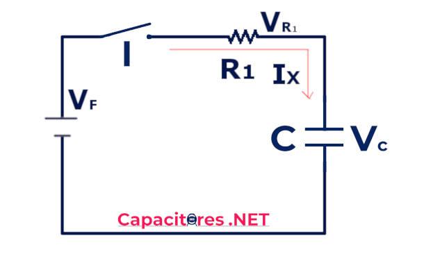 Circuito de ejemplo RC de la carga y descarga en un capacitor