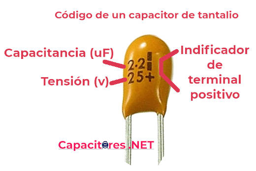 ¿Cómo leer el código de un capacitor de tantalio?