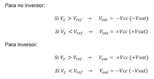 Condiciones de voltaje para el amplificador comparador
