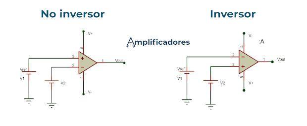 Configuraciones amplificador comparador