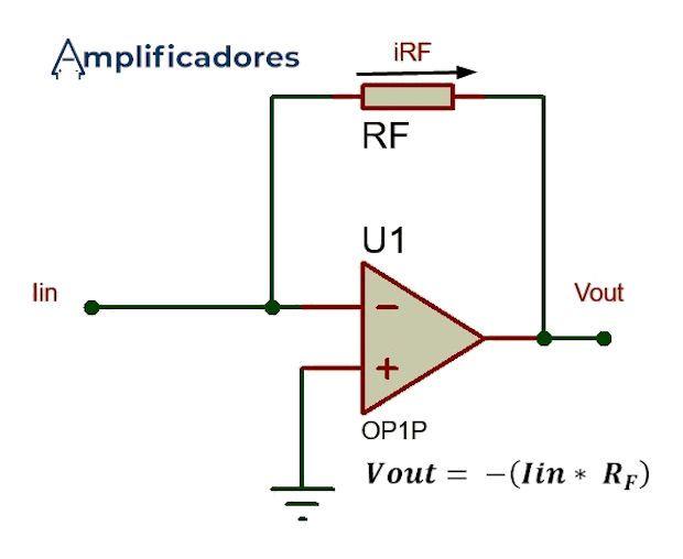Amplificador convertidor de voltaje a corriente con formula