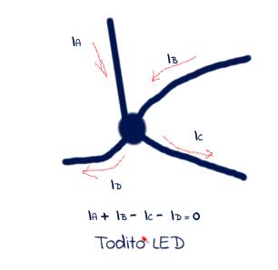 Suma de corrientes en un nodo Kirchhoff