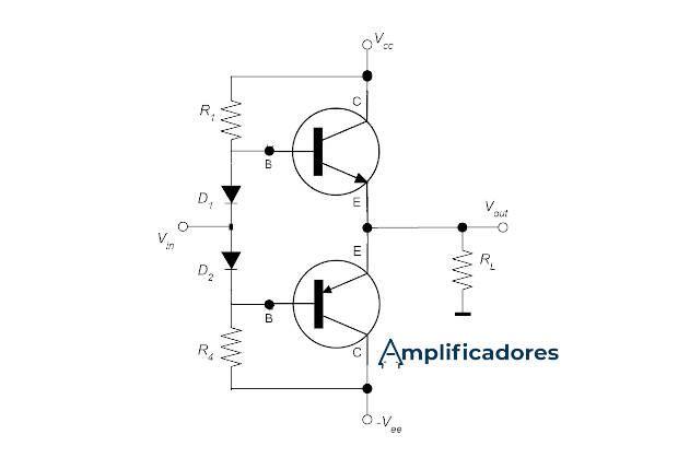 Diagrama del amplificador clase AB