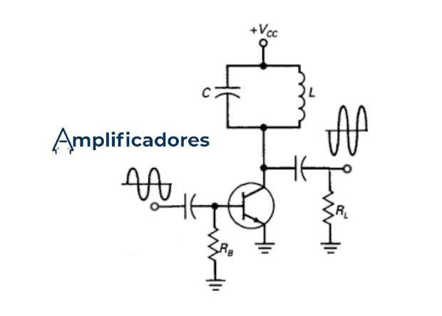 Circuito del amplificador clase C