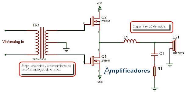 Circuito de un amplificador clase D
