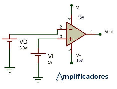 Diagrama ejercicio amplificador comparador