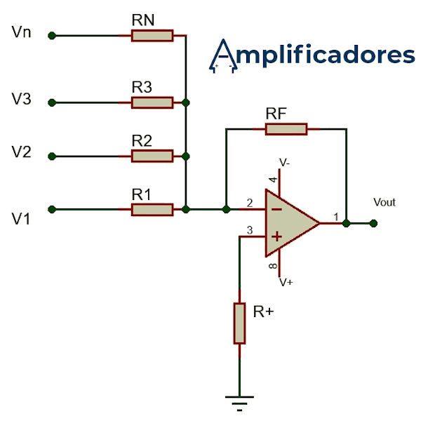 Diagrama general de conexiones del amp op sumador