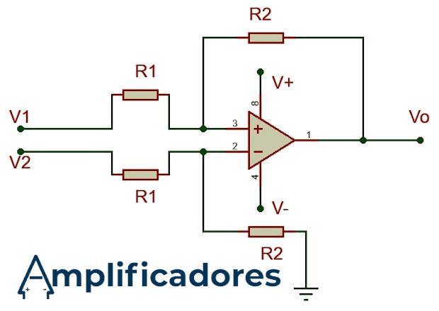 Diagrama con las resistencias iguales del amp op restador