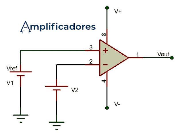 Diagrama general de conexión del amplificador comparador