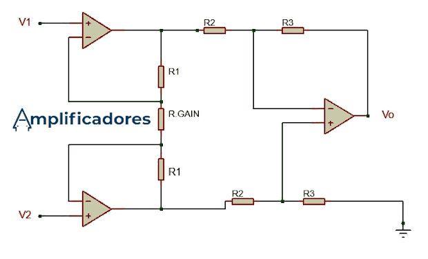 Diagrama general de conexiones del amplificador de instrumentación