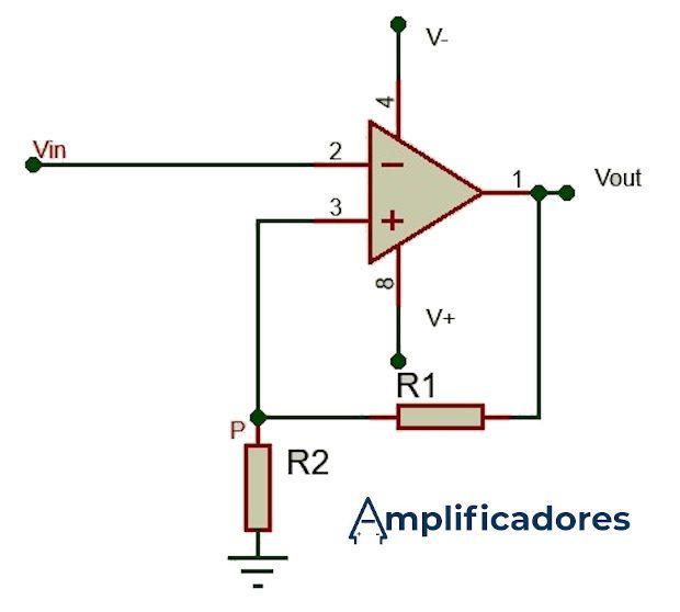 Diagrama de conexión para minimizar el efecto del ruido en el amplificador comparador