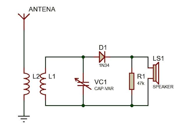 Diagrama ejemplo radio de Galeana
