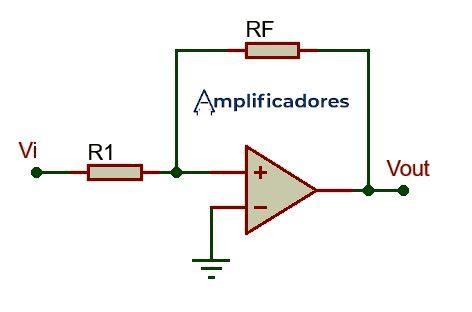 Ejemplo de un amplificador operacional con realimentación positiva