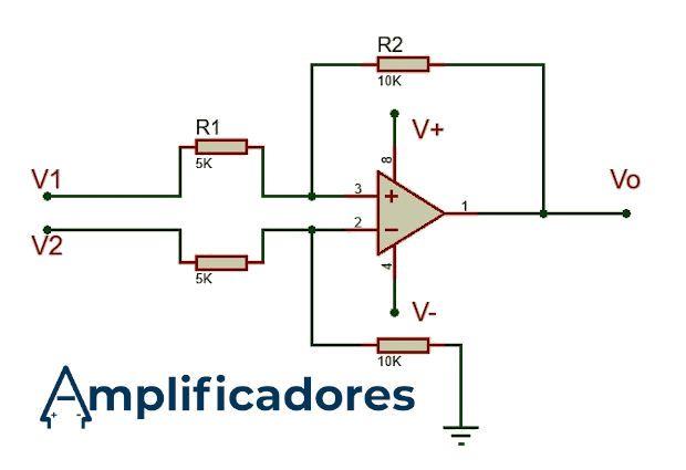 Diagrama ejercicio del amplificador restador