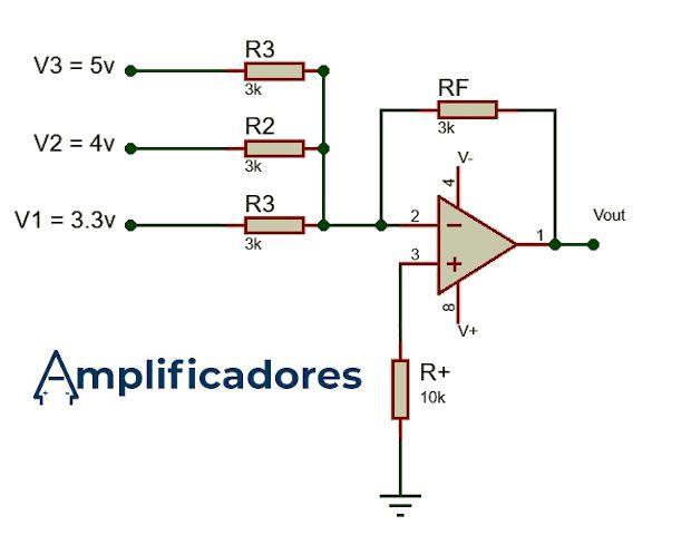 Diagrama ejercicio del amplificador sumador