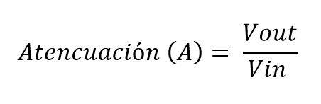 Formula de la atenuación de voltaje en un amplificador operacional