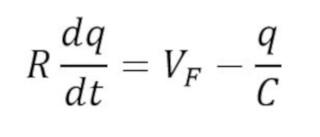Formula de la carga en términos de la carga y el tiempo