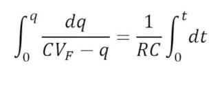 Integrando la Formula de la carga en un capacitor