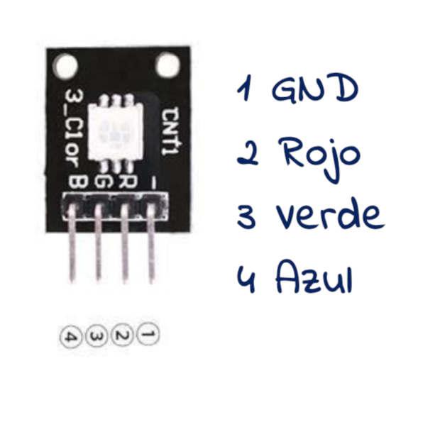 LED RGB SMD
