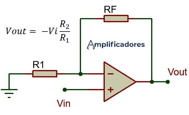 Amplificador inversor y formula