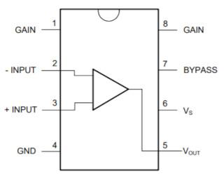 Pines del integrado LM386