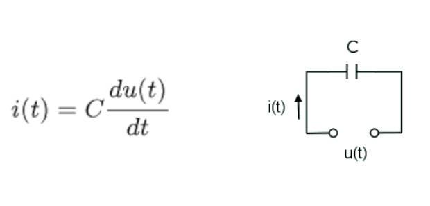 Representación de un capacitor ideal