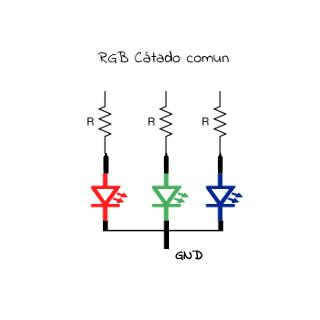 Conexión de un LED RGB de cátodo común