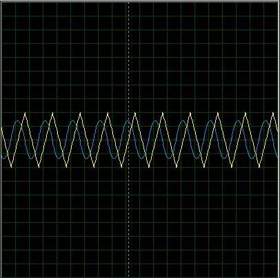 Formas de onda de entrada y salida del amplificador integrador