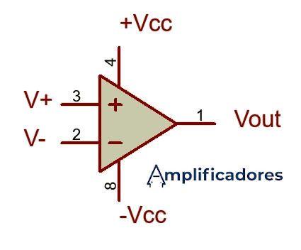 Símbolo del amplificador operacional en electrónica
