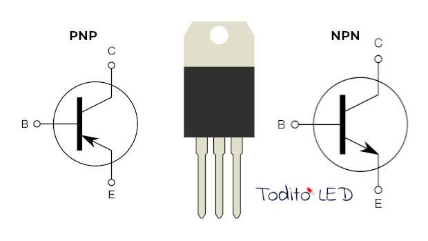 Símbolo del transistor NPN y PNP, y un transistor tipo TIP