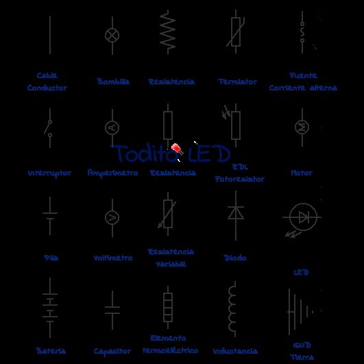 Simbología básica en un circuito eléctrico